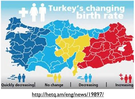 middle east map in 2050 what would happen to turkish population if high fertility