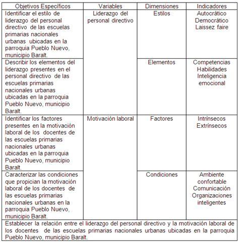 noticias de municipalidad de cajabamba 2016 relacion de docentes en la municipalidad de cajabamba 2016