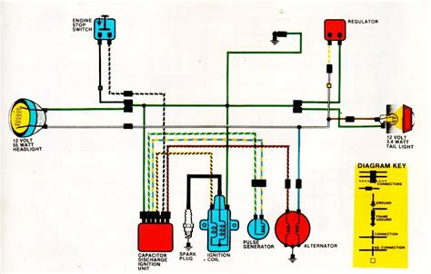honda 50 wiring diagram efcaviation