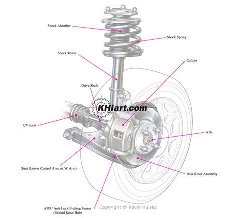 front suspension components diagram heavy duty trailer wiring diagram line trailer