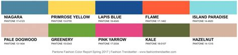 pantone fashion colors 2017 pantone fashion color report spring 2017 fashion trendsetter