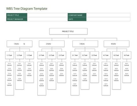 30 Work Breakdown Structure Templates Free ᐅ Template Lab Work Breakdown Structure Template