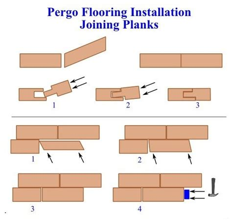 how to install pergo flooring yourself the essentials you