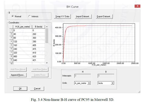 nonlinear inductor design for improving light load efficiency of boost pfc nonlinear inductor design for improving light load efficiency of boost pfc 28 images power