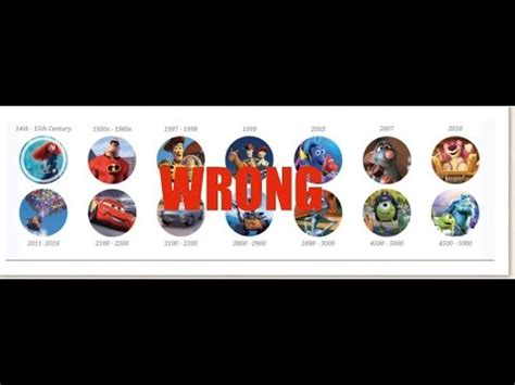 why theory is wrong why the pixar theory is wrong