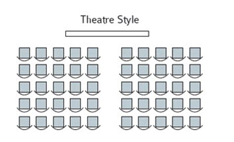 pengertian layout theater style the best room layout for your event conference venues