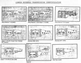 Chevrolet Automatic Transmission Identification Chevy Transmission Identification Chart Pictures To Pin On