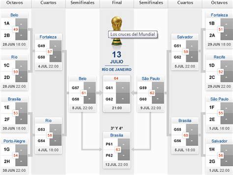 calendario eliminatorias sudamericanas mundial brasil 2014 per calendario mundial 2014 mundial rusia 2018