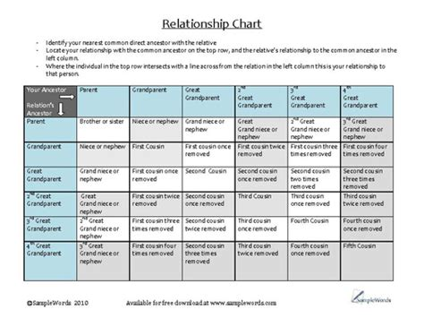 wellness chart and five day log chart free