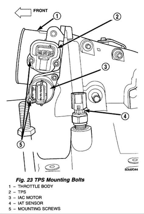 wiring diagram 2001 grand 4 7 idle air