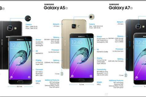 Dan Ukuran Samsung detil spesifikasi dan harga 3 varian samsung galaxy a