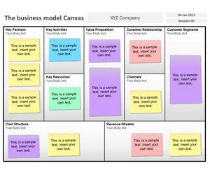 Lean Canvas Word Template by Business Model Canvas Template For Powerpoint