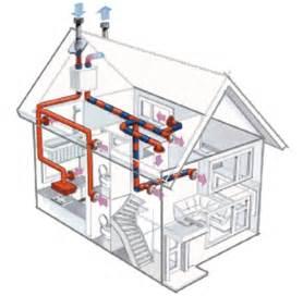 decor ideas decorator showcase home home design on home hvac design services low cost hvac duct system