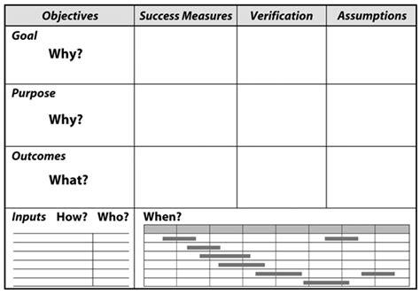 simple powerful proven logical framework approach mpug