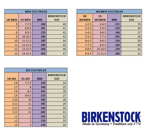birkenstock sandals size chart frequently asked questions faq birkenstock malaysia