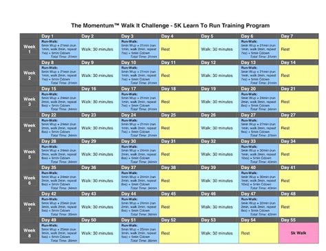 To 5k Meal Plan by Learn To Run Program Products I