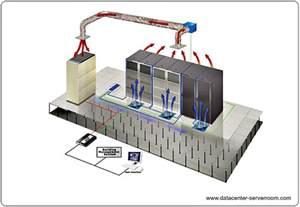 data center cooling design server room cooling systems