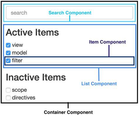 angularjs external template images templates design ideas