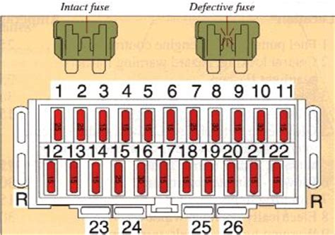 fuse box car wiring diagram page 212 wiring diagram manual
