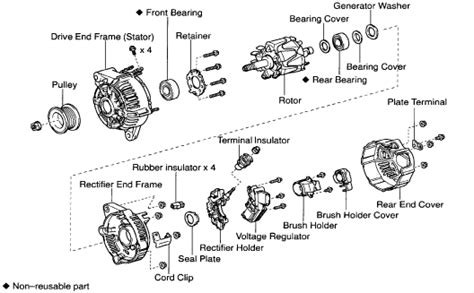 Bearing Roda Belakang Yaris Lahar Roda Belakang Yaris report ganti bearing penyebab alternator bunyi zindro