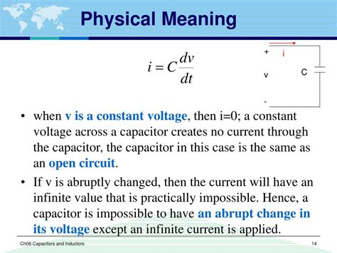 what is the meaning of leakage inductance inductor physical meaning 28 images inductance d 233 finition c est quoi inductor function