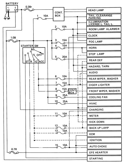 service manuals schematics 1989 mercedes benz w201 lane departure warning service manual how to remove fuse block on a 1989 mercedes benz w201 2001 jeep cherokee