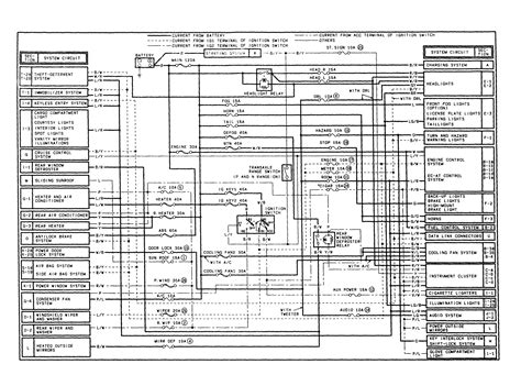 2000 mazda protege fuse panel diagram 2000 free engine