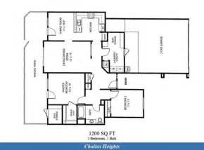 Mission San Diego De Alcala Floor Plan Naval Complex San Diego Chollas Heights Neighborhood 2