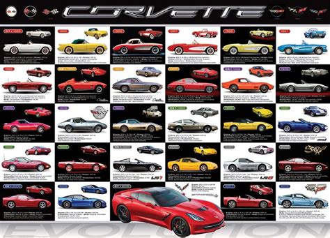 25 best images about classic car collection charts on