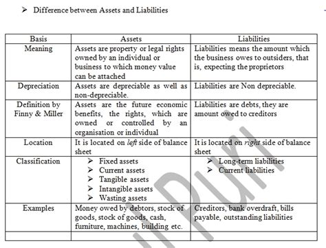 Asset And Liability Search File Difference Between Assets And Liabilities Jpg