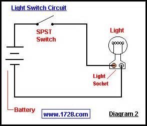 3 way toggle switch wiring diagram 12v get free image about wiring diagram
