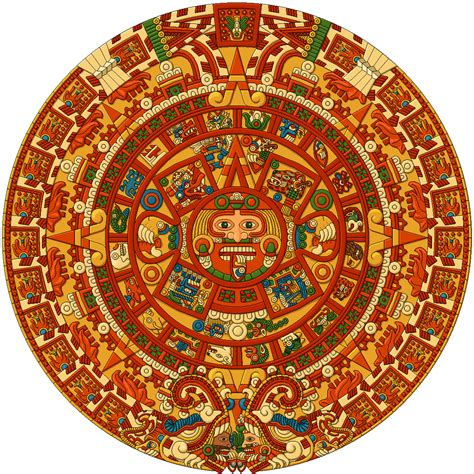 Calendrier Aztec Ancient Aztec Perspective On And Afterlife