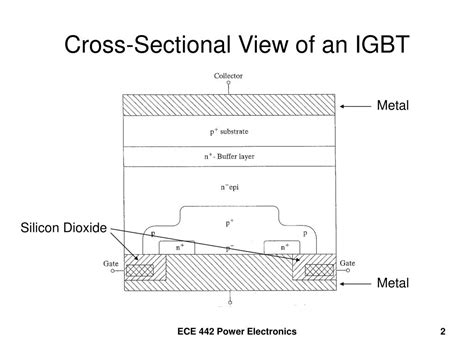 Ppt Igbt Insulated Gate Bipolar Transistor Powerpoint