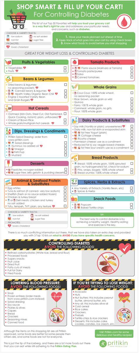 printable grocery list for diabetics shopping list for diabetics 50 best foods for your