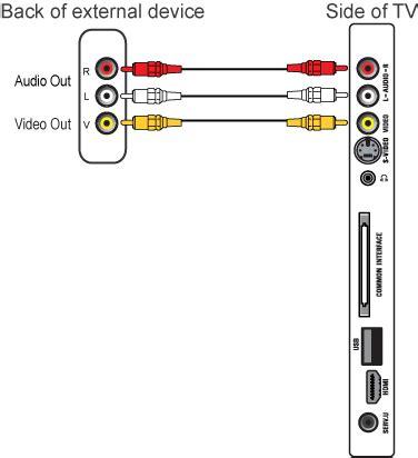format audio non pris en charge tv philips faq philips en ligne 40pfl8664h 12