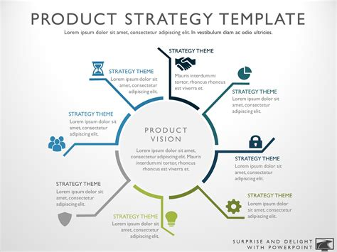 powerpoint template strategy product strategy template ppt template