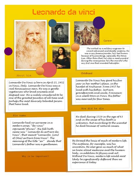Leonardo Da Vinci Biography Poster | humanities project poster