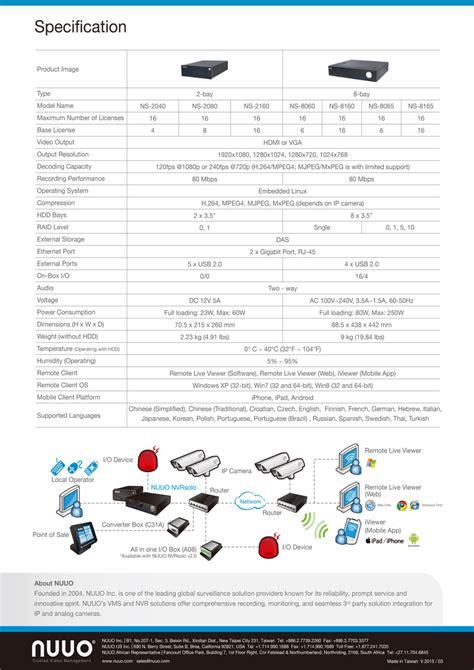 Hikvision Pro Ip Ds 2cd2442fwd Iw B3toe nuuo ns 2080 speci 225 ln 237 cena pro registrovan 233 kenex