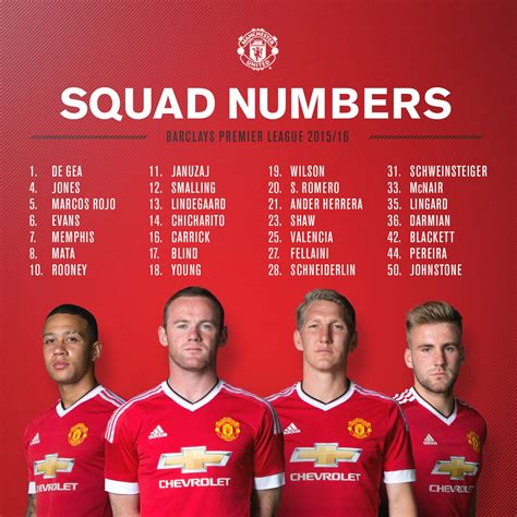 Manchester United 7 revealed manchester united shirt numbers 2015 16