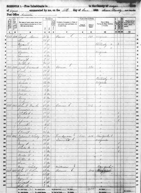 Wayne County Wv Records Wayne County Wv 1860 Census Images Us Data Repository Genealogy Records