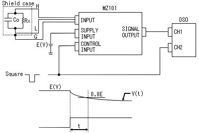 capacitor impedance derivation impedance ratio capacitor 28 images a useful concept that is of concern in high
