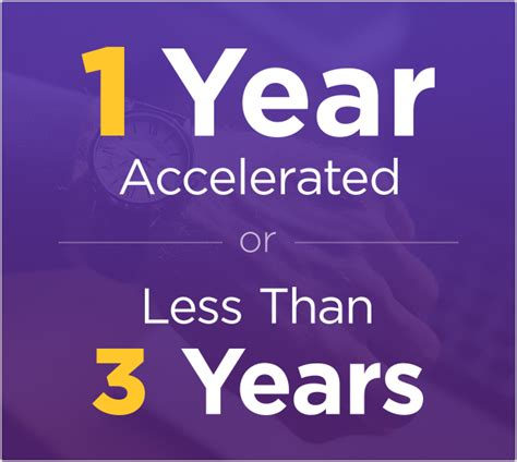 Ashland One Year Mba by Accelerated 1 Year Mba Ashland S