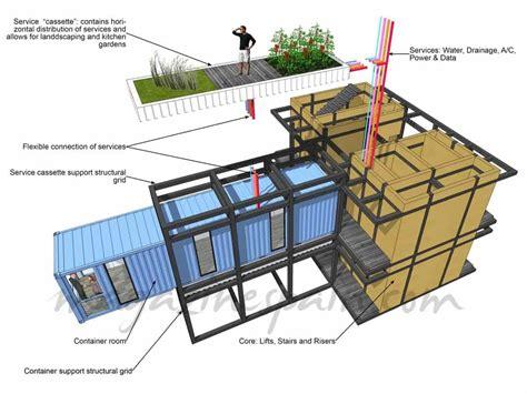 House Designs Floor Plans Nz un original hotel con contenedores reciclados