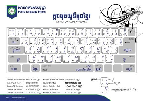 convert pdf to word khmer unicode khmer unicode font for sony vegas 11 trial