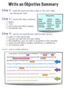 use this anchor chart to remind students of what to
