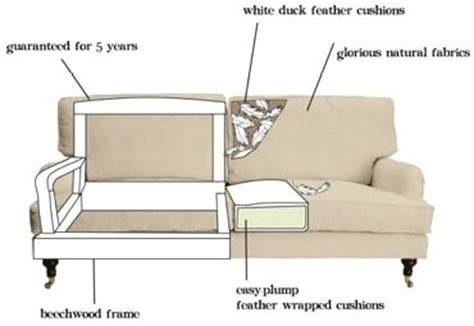 Sectional Sofa Parts Sofa Parts Smalltowndjs