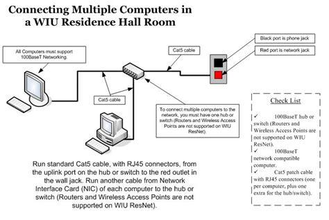 ethernet port diagram desktop computer ports diagram 30 wiring diagram images