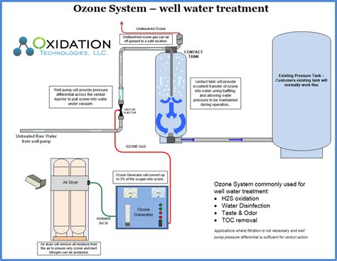 ozone treatment for house download selected deep house 500k mix wallpaper images