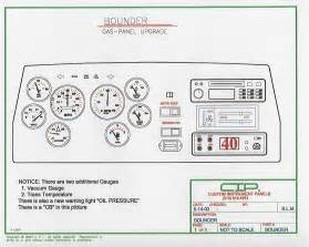 95 bounder wiring diagram get free image about wiring