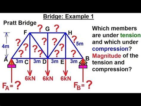 mechanical engineering trusses bridges  structures    pratt bridge